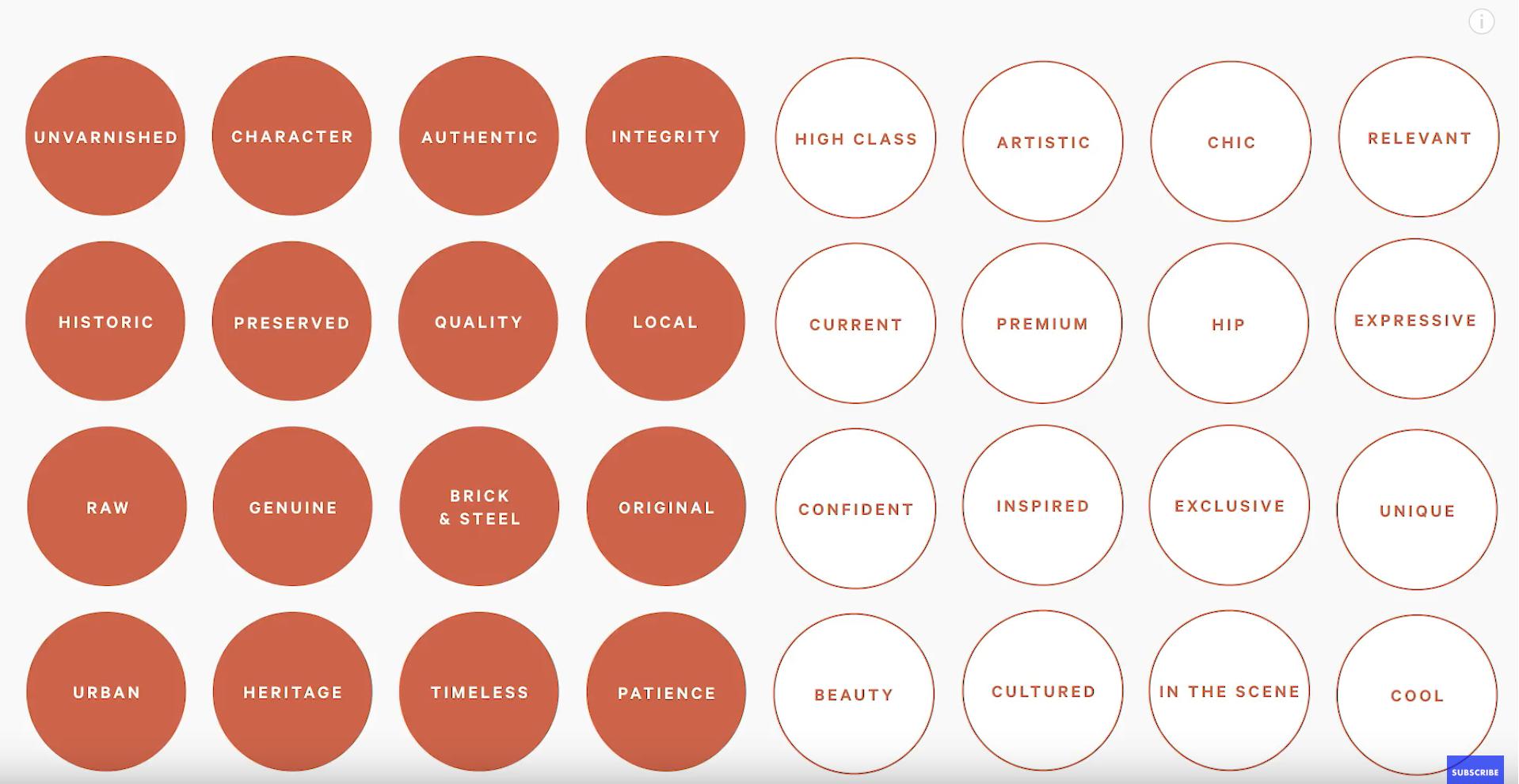 Omul cât trăiește învață sau cum să prezinți un logo